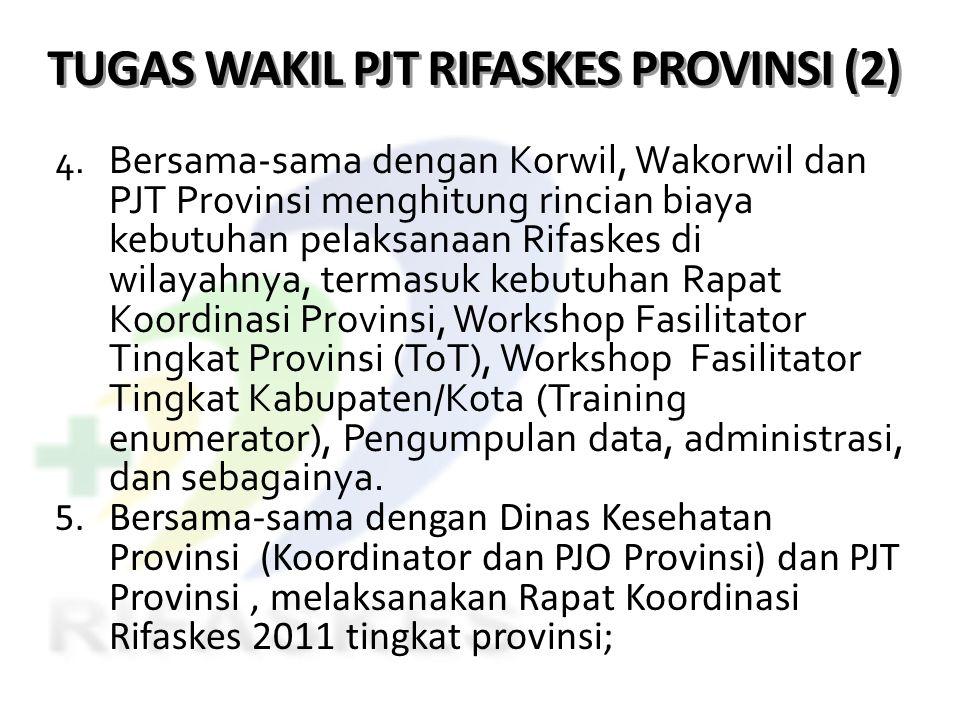 TUGAS WAKIL PJT RIFASKES PROVINSI (2) 4. Bersama-sama dengan Korwil, Wakorwil dan PJT Provinsi menghitung rincian biaya kebutuhan pelaksanaan Rifaskes