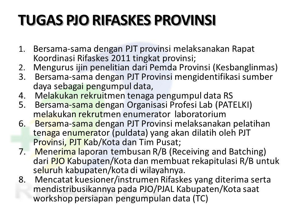 TUGAS PJO RIFASKES PROVINSI 1. Bersama-sama dengan PJT provinsi melaksanakan Rapat Koordinasi Rifaskes 2011 tingkat provinsi; 2. Mengurus ijin penelit
