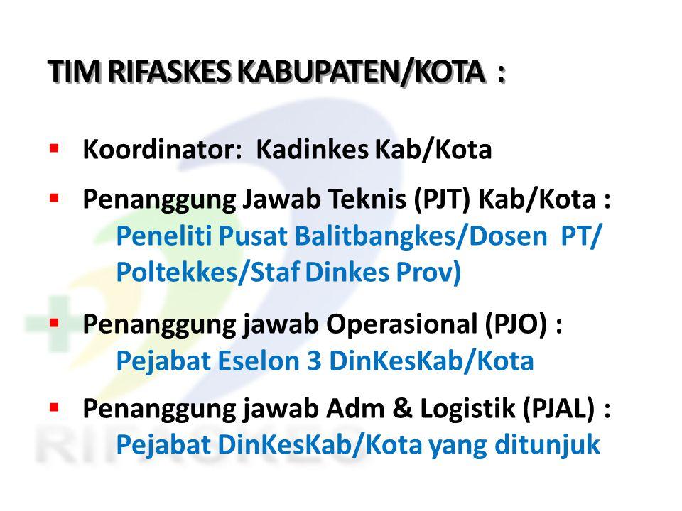 TIM RIFASKES KABUPATEN/KOTA :  Koordinator: Kadinkes Kab/Kota  Penanggung Jawab Teknis (PJT) Kab/Kota : Peneliti Pusat Balitbangkes/Dosen PT/ Poltek