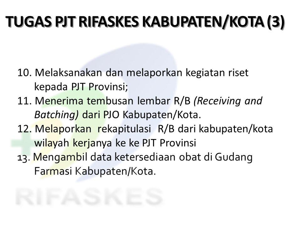 TUGAS PJT RIFASKES KABUPATEN/KOTA (3) 10. Melaksanakan dan melaporkan kegiatan riset kepada PJT Provinsi; 11. Menerima tembusan lembar R/B (Receiving