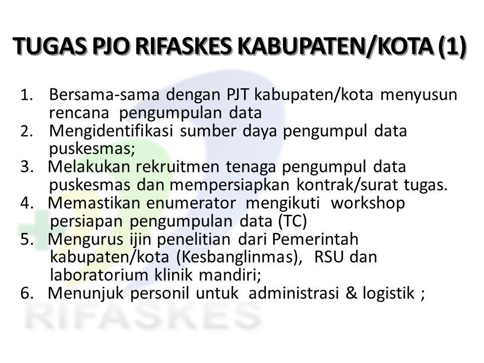 TUGAS PJO RIFASKES KABUPATEN/KOTA (1) 1. Bersama-sama dengan PJT kabupaten/kota menyusun rencana pengumpulan data 2. Mengidentifikasi sumber daya peng