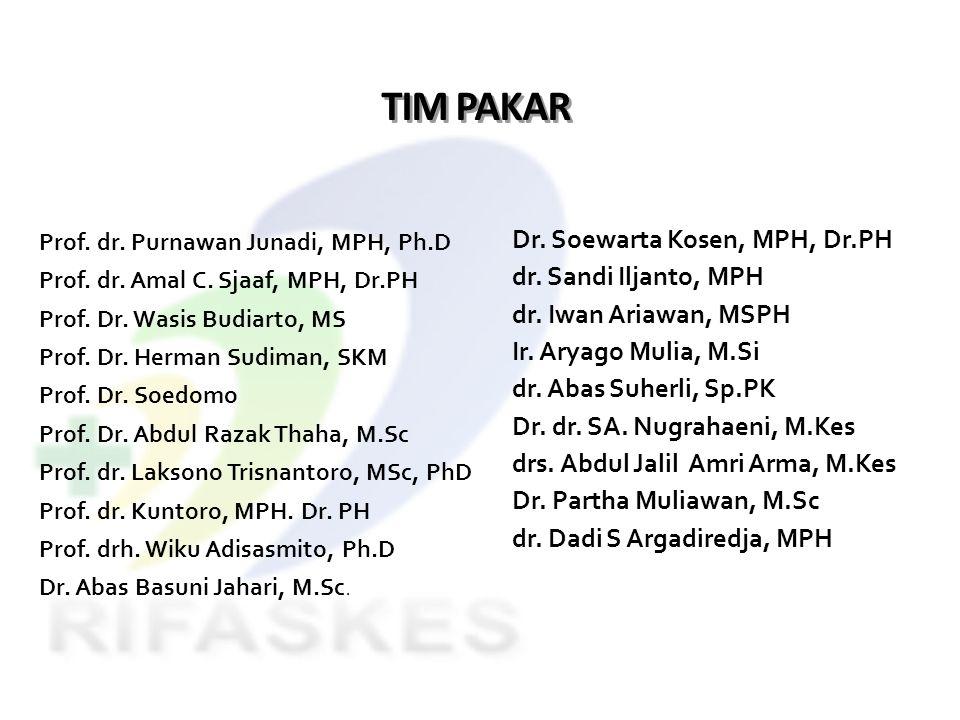 TIM PAKAR Prof. dr. Purnawan Junadi, MPH, Ph.D Prof. dr. Amal C. Sjaaf, MPH, Dr.PH Prof. Dr. Wasis Budiarto, MS Prof. Dr. Herman Sudiman, SKM Prof. Dr