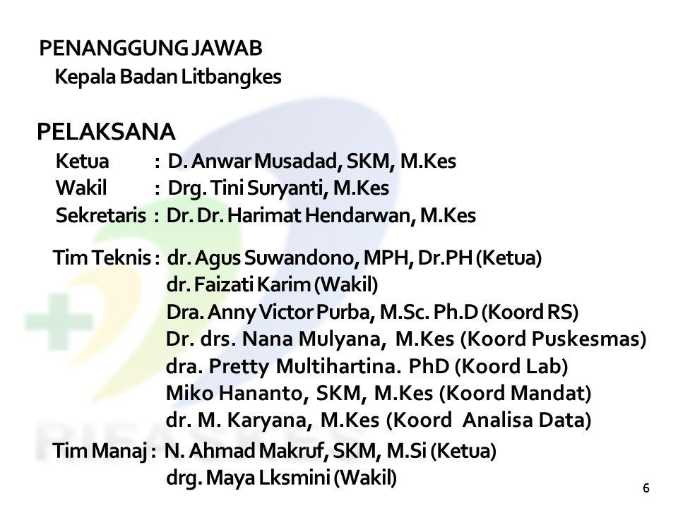 PENANGGUNG JAWAB Kepala Badan Litbangkes 6 PELAKSANA Ketua : D. Anwar Musadad, SKM, M.Kes Wakil : Drg. Tini Suryanti, M.Kes Sekretaris : Dr. Dr. Harim