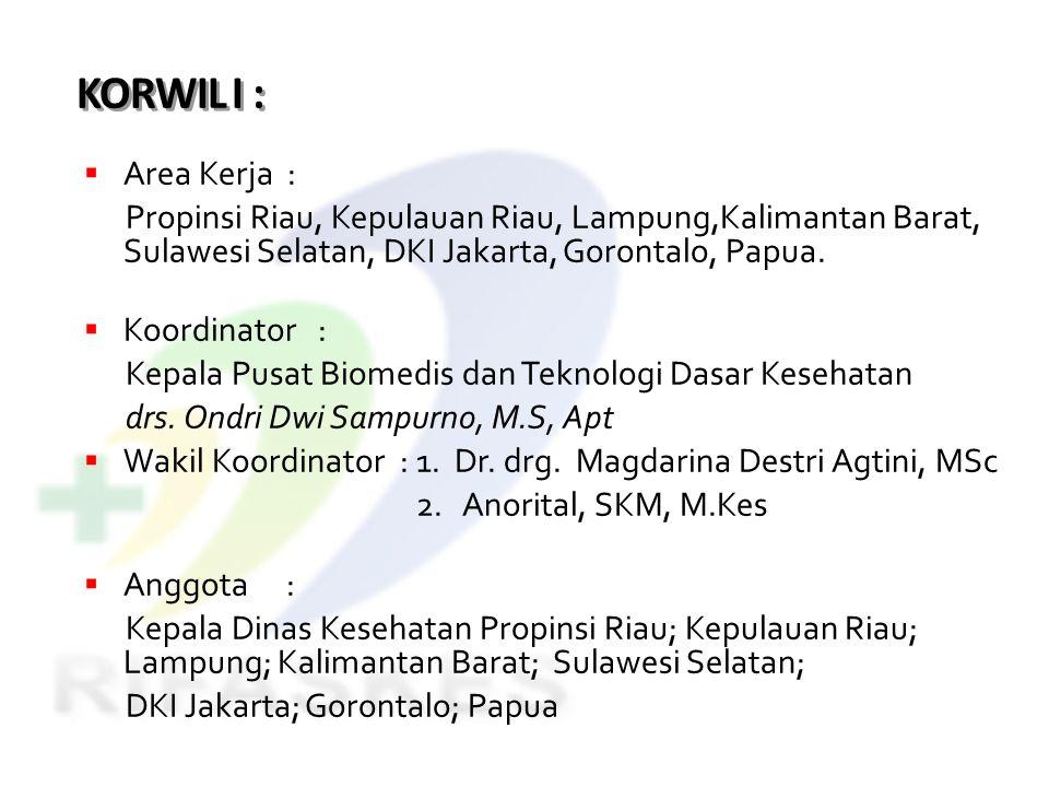 KORWIL I :  Area Kerja : Propinsi Riau, Kepulauan Riau, Lampung,Kalimantan Barat, Sulawesi Selatan, DKI Jakarta, Gorontalo, Papua.  Koordinator : Ke