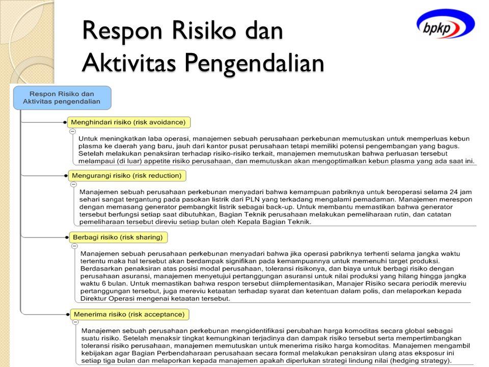 Respon Risiko dan Aktivitas Pengendalian 4/1/2015Tim MR BPKP12