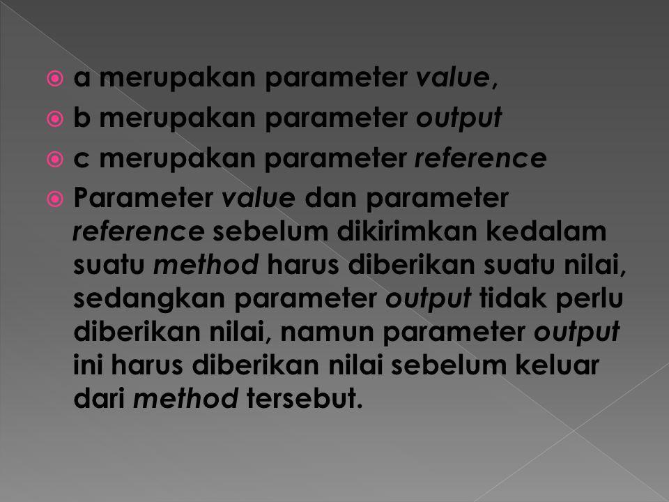  a merupakan parameter value,  b merupakan parameter output  c merupakan parameter reference  Parameter value dan parameter reference sebelum diki