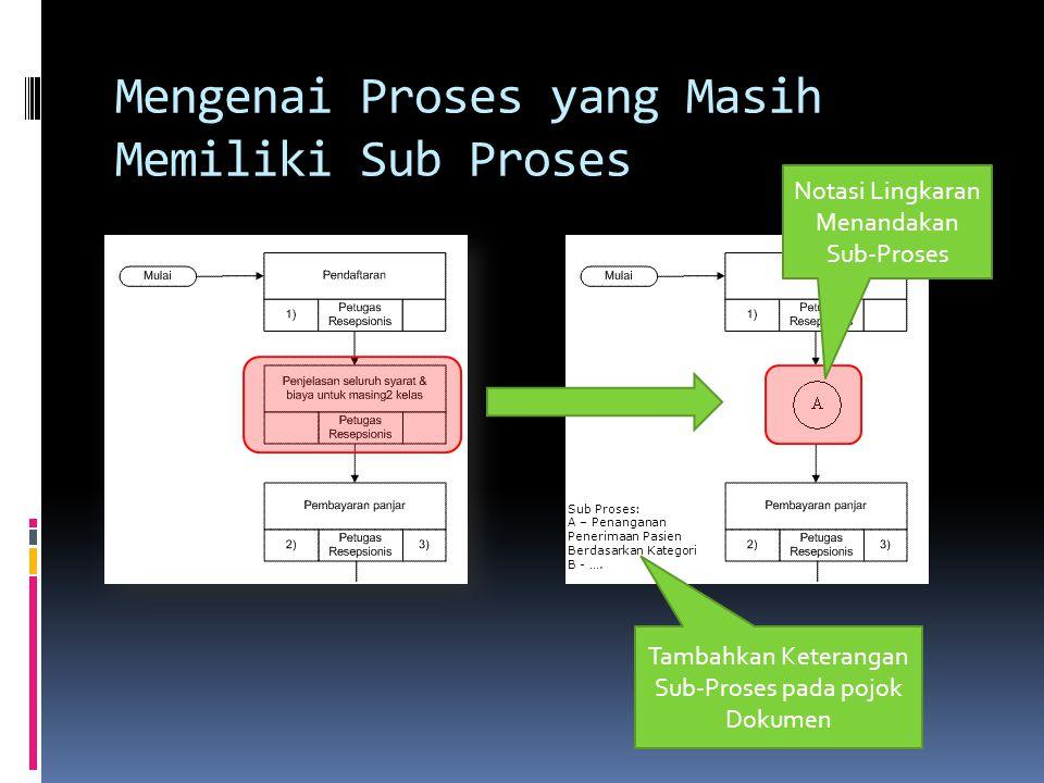 Mengenai Proses yang Masih Memiliki Sub Proses Sub Proses: A – Penanganan Penerimaan Pasien Berdasarkan Kategori B - ….: Notasi Lingkaran Menandakan S