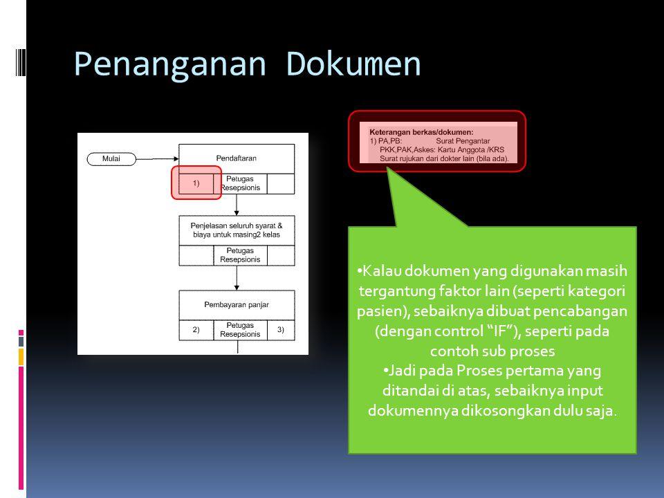 Penanganan Dokumen (lanjutan) Dokumen Input yang berasal dari internal, harus jelas datang dari proses apa, dan pihak mana yang terkait Alternatif Flow Contoh Pihak yang bertanggung jawab dalam pembayaran panjar (mungkin yang sebenarnya bukan kasir)