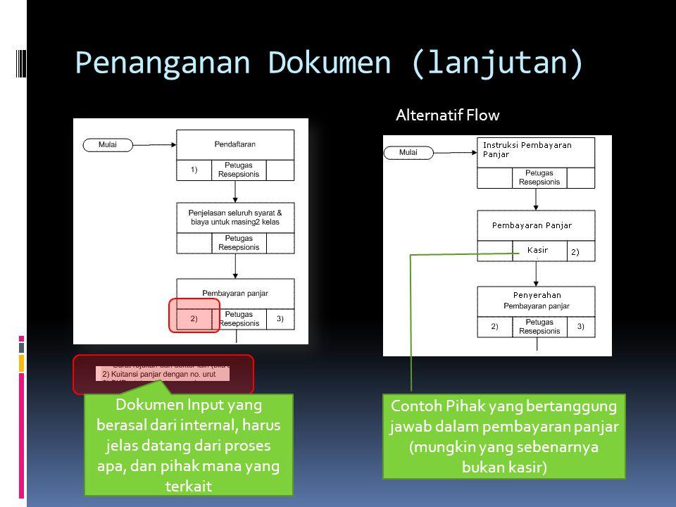 Penanganan Dokumen (lanjutan) Dokumen Input yang berasal dari internal, harus jelas datang dari proses apa, dan pihak mana yang terkait Alternatif Flo