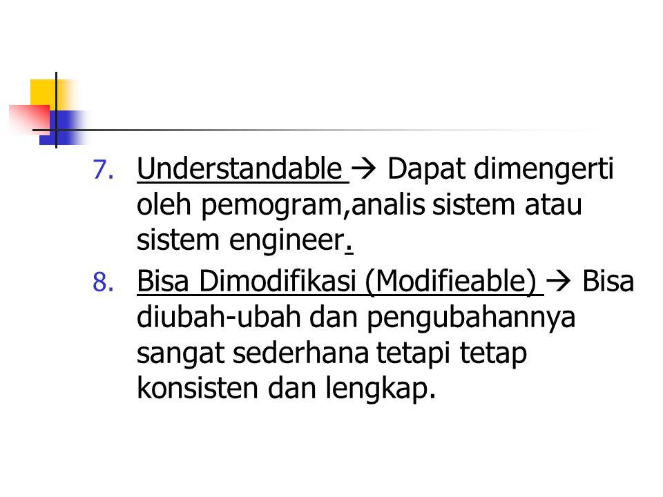 7. Understandable  Dapat dimengerti oleh pemogram,analis sistem atau sistem engineer. 8. Bisa Dimodifikasi (Modifieable)  Bisa diubah-ubah dan pengu