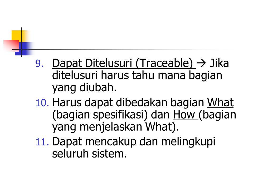 9. Dapat Ditelusuri (Traceable)  Jika ditelusuri harus tahu mana bagian yang diubah. 10. Harus dapat dibedakan bagian What (bagian spesifikasi) dan H