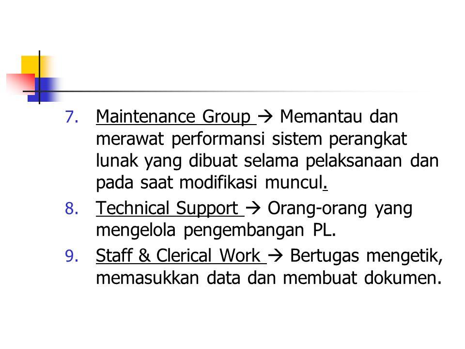 7. Maintenance Group  Memantau dan merawat performansi sistem perangkat lunak yang dibuat selama pelaksanaan dan pada saat modifikasi muncul. 8. Tech
