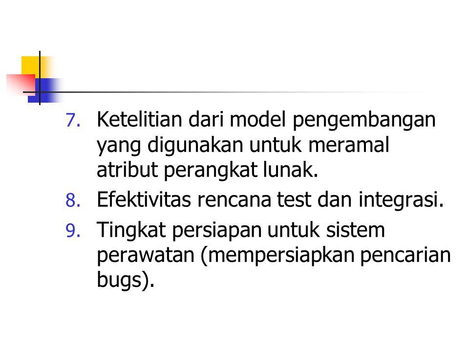 7. Ketelitian dari model pengembangan yang digunakan untuk meramal atribut perangkat lunak. 8. Efektivitas rencana test dan integrasi. 9. Tingkat pers
