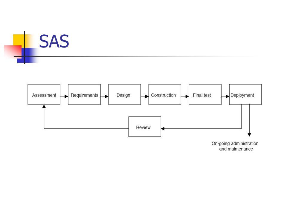 Sistem Penyampaian / Output Data Warehouse Perlu untuk menyediakan user interface yang mudah digunakan dan berkualitas Memonitor penggunaan Style pengambilan keputusan dan keefektifan Respon yang berkelanjutan Kualitas data warehouse yang digunakan harus tinggi