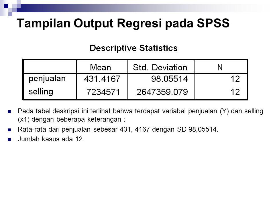 Tampilan Output Regresi pada SPSS Pada tabel deskripsi ini terlihat bahwa terdapat variabel penjualan (Y) dan selling (x1) dengan beberapa keterangan