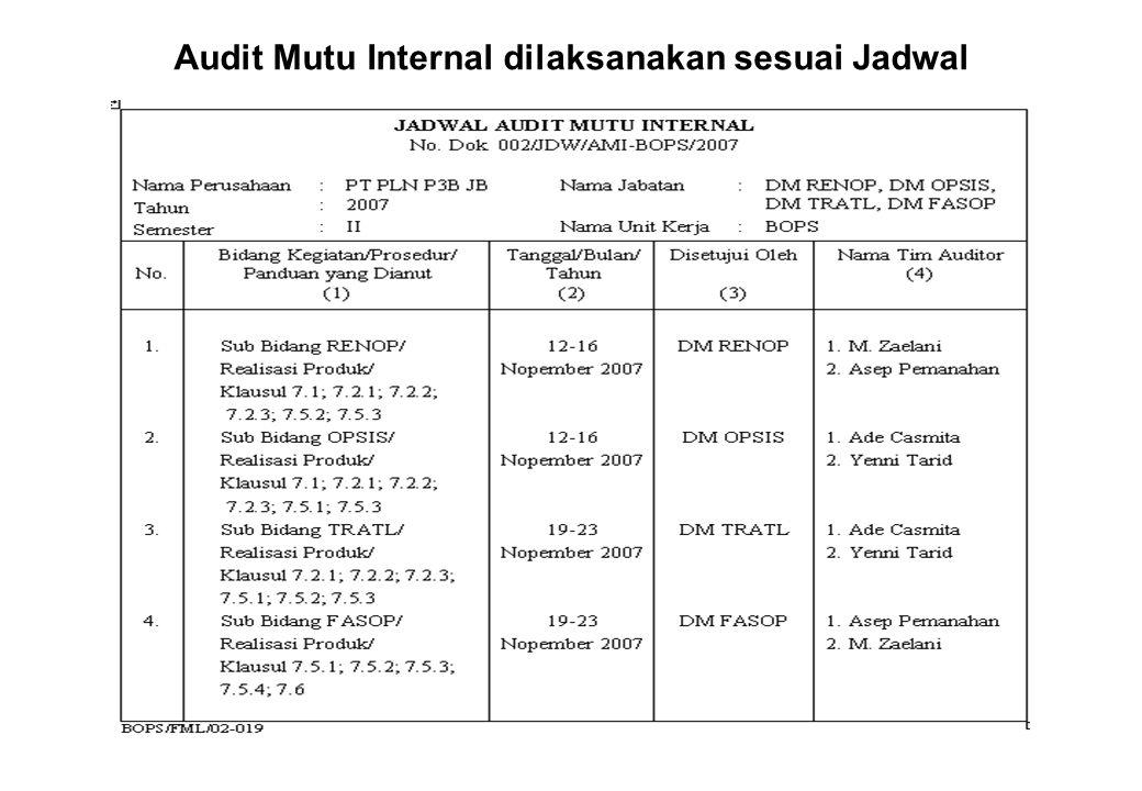 Pelaksanaan Audit Mutu Internal Sistem dokumentasi yang dipersyaratkan ( Pedoman Mutu, Prosedur Sistem Mutu, Instruksi Kerja dan Dokumen pendukung /catatan mutu ) telah dikendalikan sesuai dengan prosedur terdokumentasi.