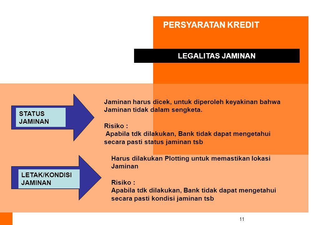 11 PERSYARATAN KREDIT STATUS JAMINAN LETAK/KONDISI JAMINAN LEGALITAS JAMINAN Jaminan harus dicek, untuk diperoleh keyakinan bahwa Jaminan tidak dalam sengketa.