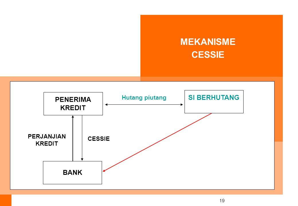 19 MEKANISME CESSIE PENERIMA KREDIT BANK SI BERHUTANG PERJANJIAN KREDIT CESSIE Hutang piutang