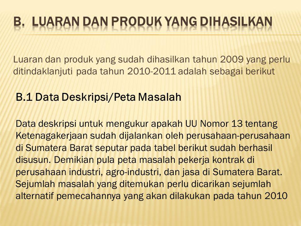 18) Seperangkat leksikon seputar perjuangan serikat pekerja (organisasi buruh) terhadap pekerja kontrak perusahaan dan perkebunan di Sumatera Barat; 1