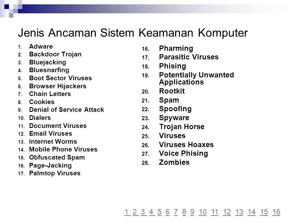 Jenis Ancaman Sistem Keamanan Komputer 1.Adware 2.