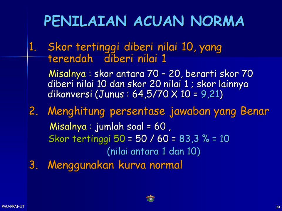 PAU-PPAI-UT 23 Menghitung Skor Akhir Mahasiswa Contoh : Junus,  Skor Mid-test : 40 dari skor maksimum 80 (Bobot 30%  30% dari 40/80 x 100) = 15 (Bob