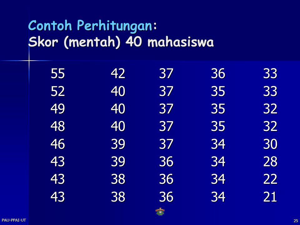 PAU-PPAI-UT 24 PENILAIAN ACUAN NORMA 1.Skor tertinggi diberi nilai 10, yang terendah diberi nilai 1 Misalnya : skor antara 70 – 20, berarti skor 70 diberi nilai 10 dan skor 20 nilai 1 ; skor lainnya dikonversi (Junus : 64,5/70 X 10 = 9,21) Misalnya : skor antara 70 – 20, berarti skor 70 diberi nilai 10 dan skor 20 nilai 1 ; skor lainnya dikonversi (Junus : 64,5/70 X 10 = 9,21) 2.Menghitung persentase jawaban yang Benar Misalnya : jumlah soal = 60, Misalnya : jumlah soal = 60, Skor tertinggi 50 = 50 / 60 = 83,3 % = 10 Skor tertinggi 50 = 50 / 60 = 83,3 % = 10 (nilai antara 1 dan 10) (nilai antara 1 dan 10) 3.Menggunakan kurva normal