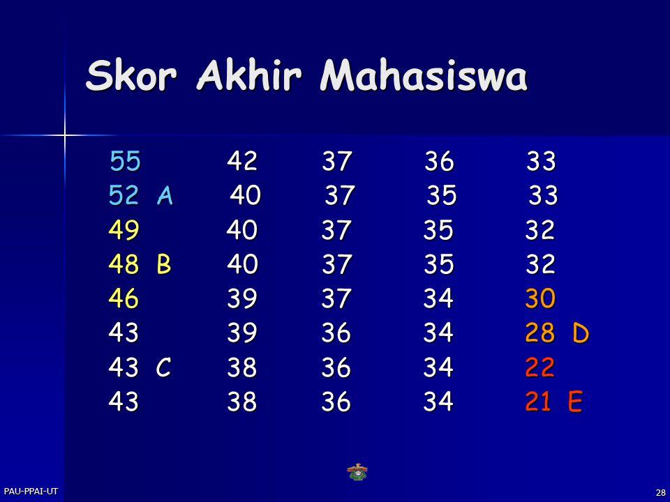 PAU-PPAI-UT 27 Konversi Nilai ke ABCDE (Alternatif 1) Nilai E : < (M – 2 SB) 37,4 -12,8 = 24,6 Nilai E : < (M – 2 SB) 37,4 -12,8 = 24,6 D : antara (M