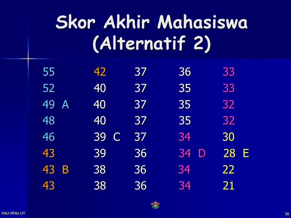 PAU-PPAI-UT 29 Konversi Nilai ke ABCDE (Alternatif 2) Nilai E : < (M – 1 SB) 37,4 - 6,4 = 31 Nilai E : < (M – 1 SB) 37,4 - 6,4 = 31 D : antara (M - 1 SB) dan (M- ½ SB) D : antara (M - 1 SB) dan (M- ½ SB) antara 31 dan (37,4 – 3,2) = 34,2 antara 31 dan (37,4 – 3,2) = 34,2 C : antara (M – ½ SB) dan (M + ½ SB) C : antara (M – ½ SB) dan (M + ½ SB) 34,2 dan 40,6 34,2 dan 40,6 B : antara (M + ½ SB) dan (M + 1 SB) B : antara (M + ½ SB) dan (M + 1 SB) 40,6 dan 43,8 40,6 dan 43,8  A : > (M + 1 SB) = 37,4 + 6,4 = > 43,8