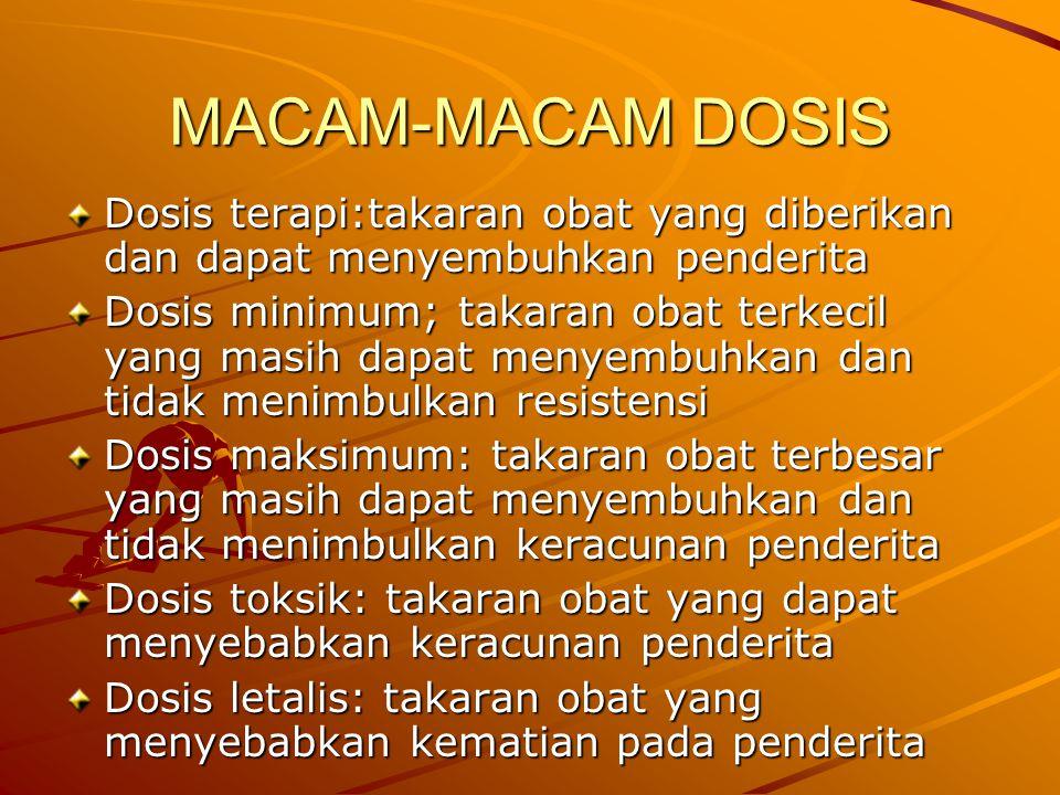 MACAM-MACAM DOSIS Dosis terapi:takaran obat yang diberikan dan dapat menyembuhkan penderita Dosis minimum; takaran obat terkecil yang masih dapat menyembuhkan dan tidak menimbulkan resistensi Dosis maksimum: takaran obat terbesar yang masih dapat menyembuhkan dan tidak menimbulkan keracunan penderita Dosis toksik: takaran obat yang dapat menyebabkan keracunan penderita Dosis letalis: takaran obat yang menyebabkan kematian pada penderita