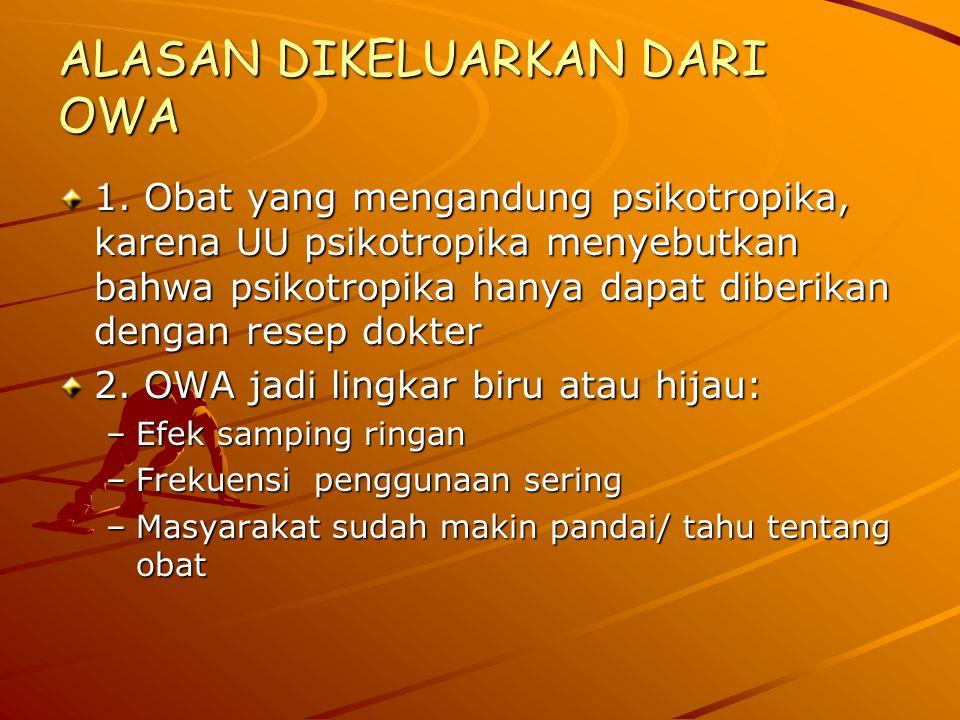 ALASAN DIKELUARKAN DARI OWA 1.