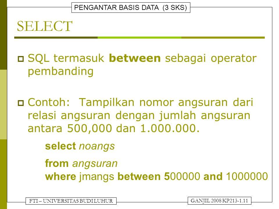 FTI – UNIVERSITAS BUDI LUHUR PENGANTAR BASIS DATA (3 SKS) GANJIL 2008 KP213-1.11 SELECT  SQL termasuk between sebagai operator pembanding  Contoh: Tampilkan nomor angsuran dari relasi angsuran dengan jumlah angsuran antara 500,000 dan 1.000.000.