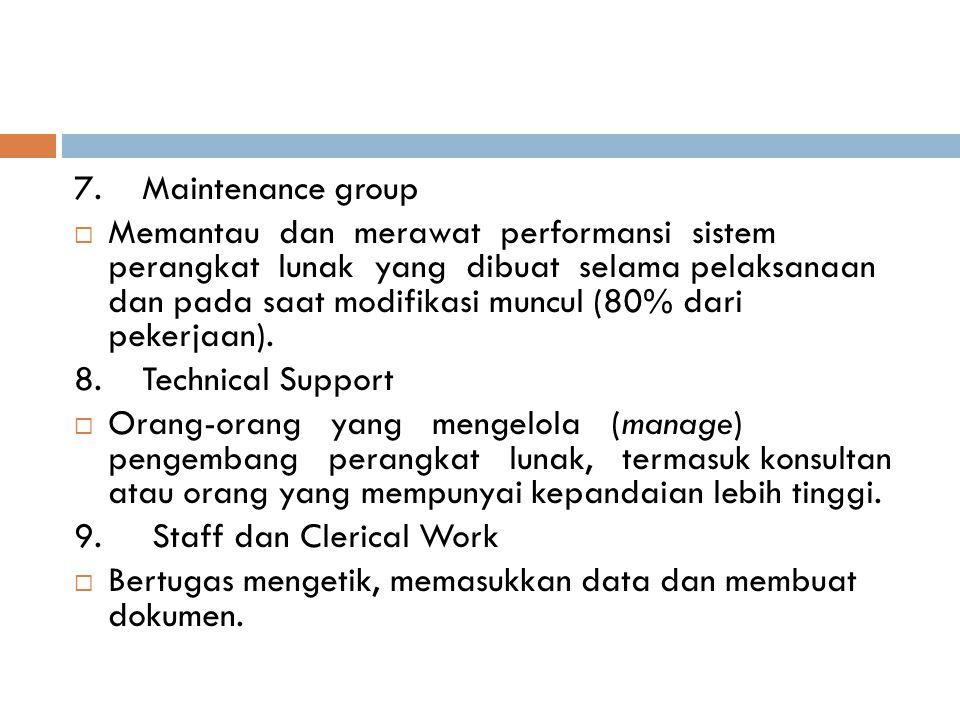 7. Maintenance group  Memantau dan merawat performansi sistem perangkat lunak yang dibuat selama pelaksanaan dan pada saat modifikasi muncul (80% dar