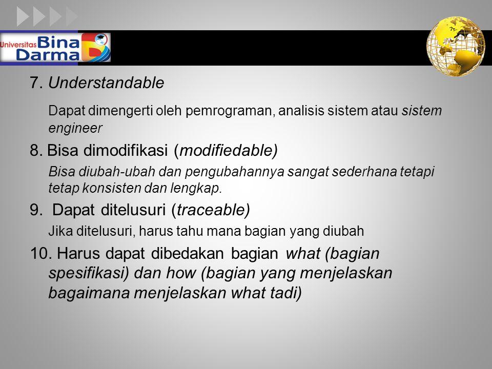 LOGO 7.Understandable Dapat dimengerti oleh pemrograman, analisis sistem atau sistem engineer 8.
