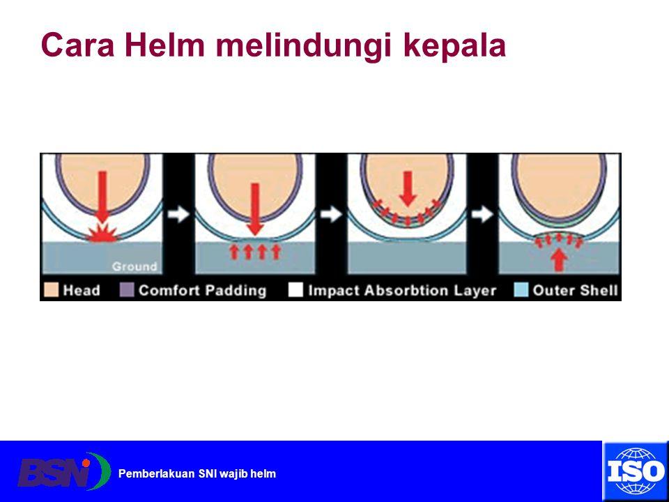 Pemberlakuan SNI wajib helm Cara Helm melindungi kepala