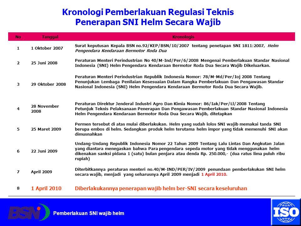 Pemberlakuan SNI wajib helm Kronologi Pemberlakuan Regulasi Teknis Penerapan SNI Helm Secara Wajib NoTanggalKronologis 11 Oktober 2007 Surat keputusan