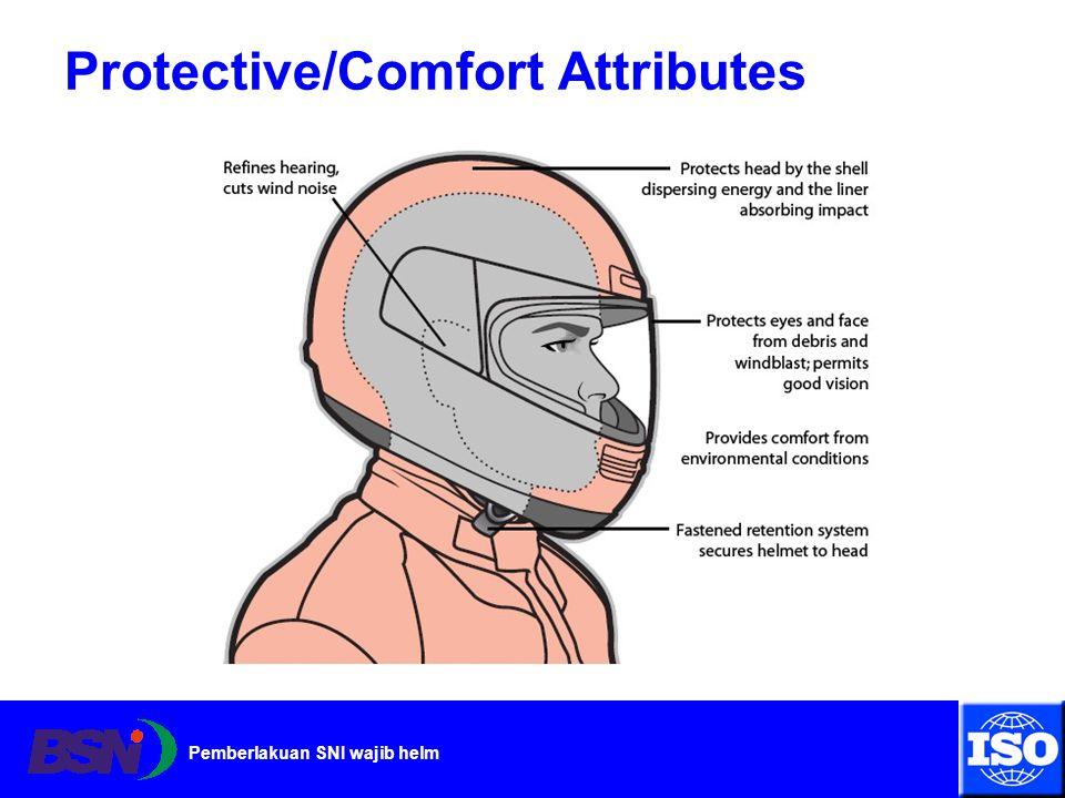 Pemberlakuan SNI wajib helm Tahan Benturan Tempurung/sungkup menahan benturan Lapisan pelindung menyerap kejutan dan melindungi kepala dari benturan