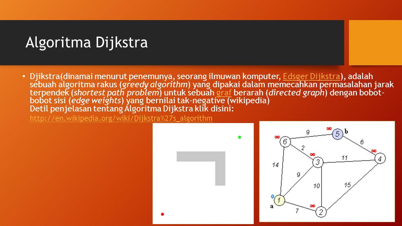 Algoritma Dijkstra Djikstra(dinamai menurut penemunya, seorang ilmuwan komputer, Edsger Dijkstra), adalah sebuah algoritma rakus (greedy algorithm) ya