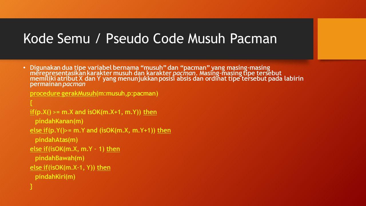 """Kode Semu / Pseudo Code Musuh Pacman Digunakan dua tipe variabel bernama """"musuh"""" dan """"pacman"""" yang masing-masing merepresentasikan karakter musuh dan"""
