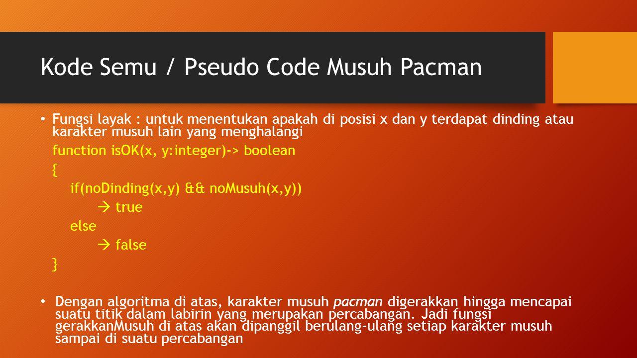 Kode Semu / Pseudo Code Musuh Pacman Fungsi layak : untuk menentukan apakah di posisi x dan y terdapat dinding atau karakter musuh lain yang menghalan