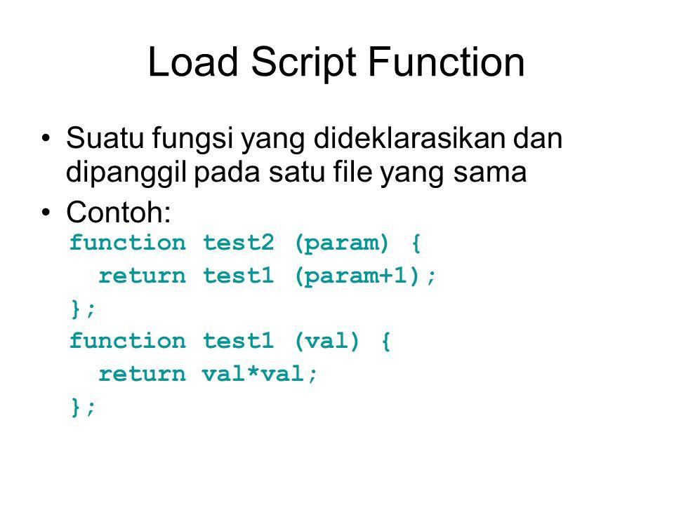 Load Script Function Suatu fungsi yang dideklarasikan dan dipanggil pada satu file yang sama Contoh: