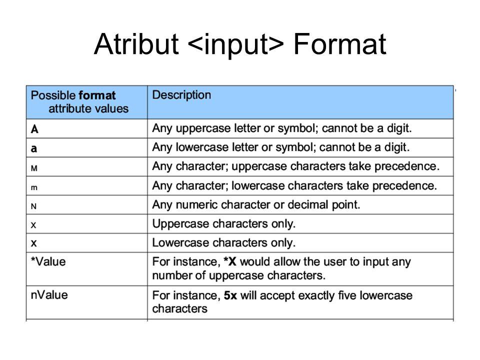 Atribut Format