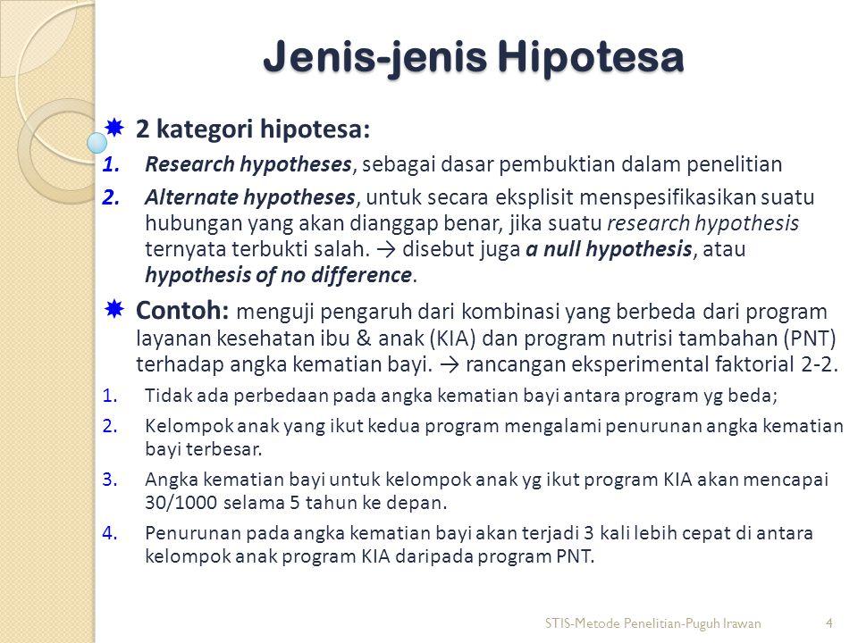 Jenis-jenis Hipotesa  2 kategori hipotesa: 1.Research hypotheses, sebagai dasar pembuktian dalam penelitian 2.Alternate hypotheses, untuk secara eksp