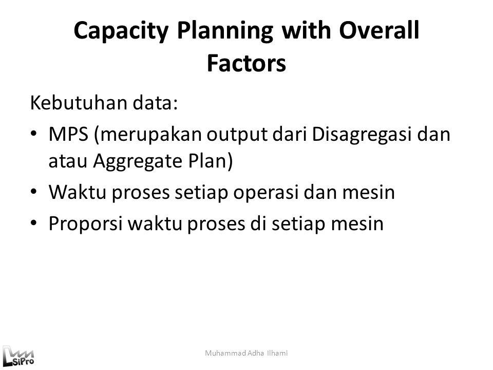Capacity Planning with Overall Factors Kebutuhan data: MPS (merupakan output dari Disagregasi dan atau Aggregate Plan) Waktu proses setiap operasi dan