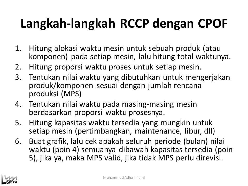Langkah-langkah RCCP dengan CPOF 1.Hitung alokasi waktu mesin untuk sebuah produk (atau komponen) pada setiap mesin, lalu hitung total waktunya. 2.Hit