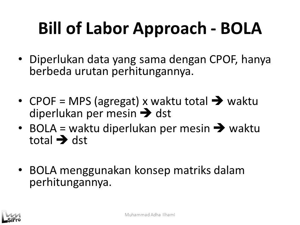 Bill of Labor Approach - BOLA Diperlukan data yang sama dengan CPOF, hanya berbeda urutan perhitungannya. CPOF = MPS (agregat) x waktu total  waktu d