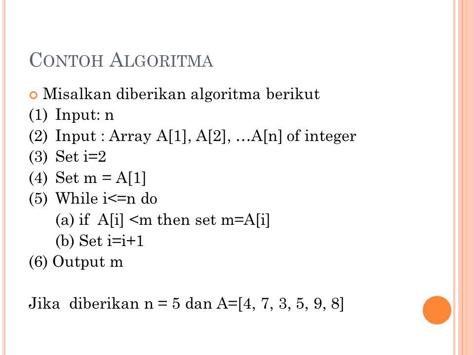 C ONTOH A LGORITMA Misalkan diberikan algoritma berikut (1)Input: n (2) Input : Array A[1], A[2], …A[n] of integer (3)Set i=2 (4)Set m = A[1] (5)While i<=n do (a) if A[i] <m then set m=A[i] (b) Set i=i+1 (6) Output m Jika diberikan n = 5 dan A=[4, 7, 3, 5, 9, 8]
