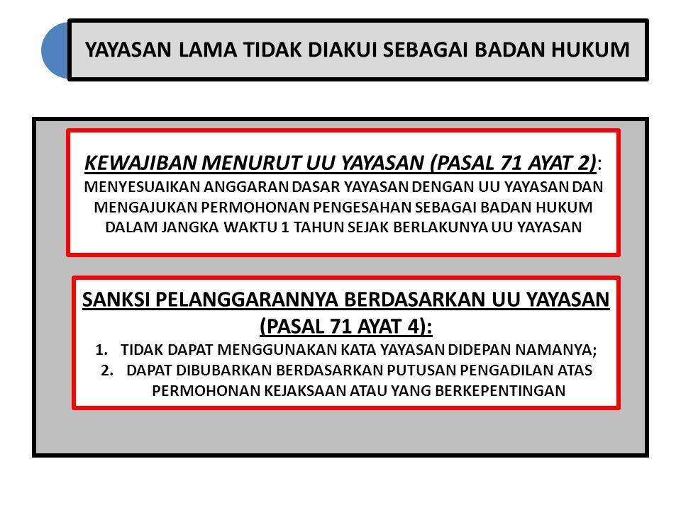 YAYASAN LAMA TIDAK DIAKUI SEBAGAI BADAN HUKUM KEWAJIBAN MENURUT UU YAYASAN (PASAL 71 AYAT 2): MENYESUAIKAN ANGGARAN DASAR YAYASAN DENGAN UU YAYASAN DA