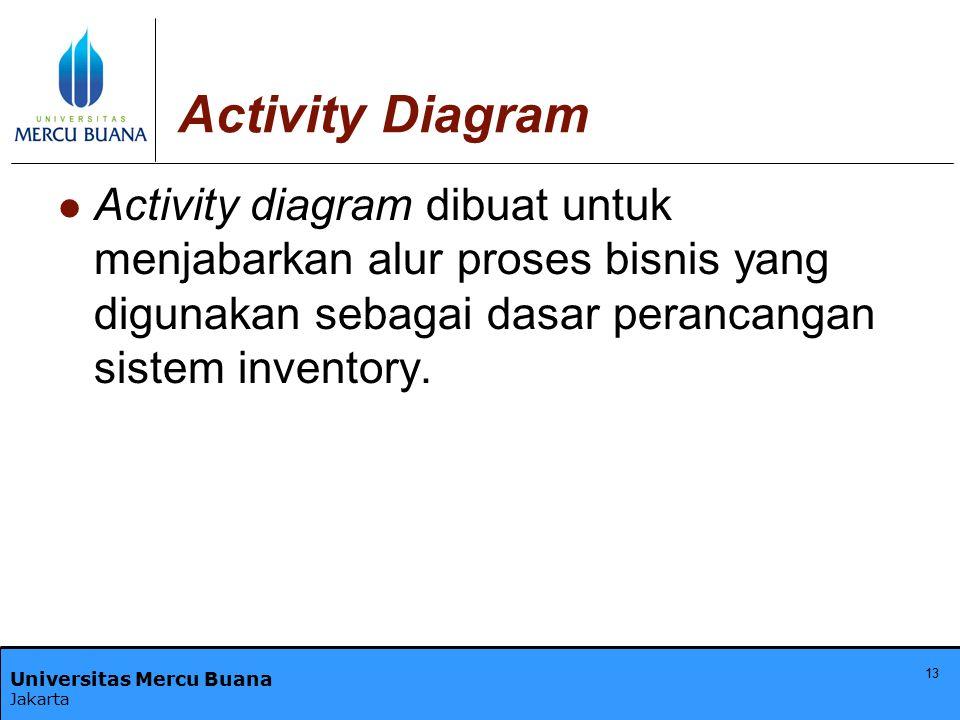 Universitas Mercu Buana Jakarta 13 Activity Diagram Activity diagram dibuat untuk menjabarkan alur proses bisnis yang digunakan sebagai dasar perancan