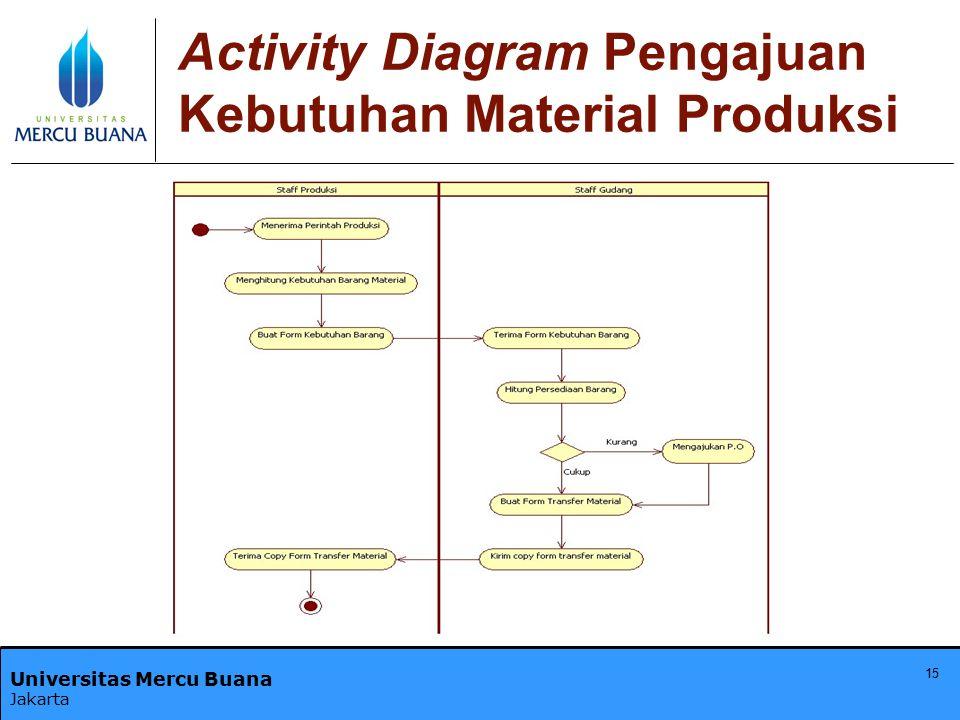 Universitas Mercu Buana Jakarta Activity Diagram Pengajuan Kebutuhan Material Produksi 15