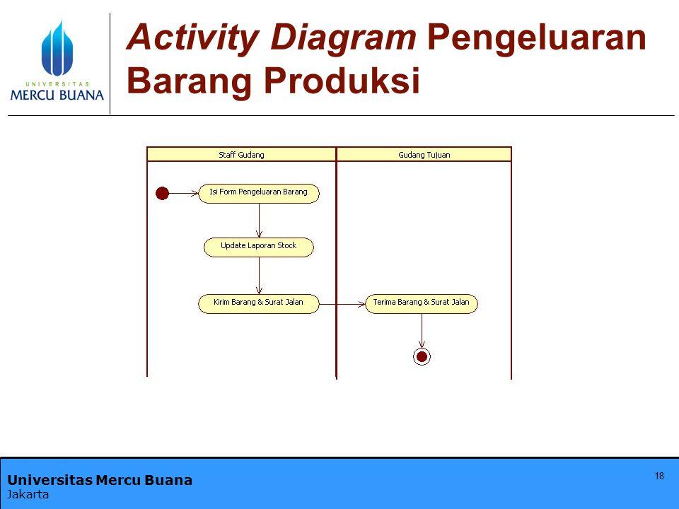 Universitas Mercu Buana Jakarta Activity Diagram Pengeluaran Barang Produksi 18